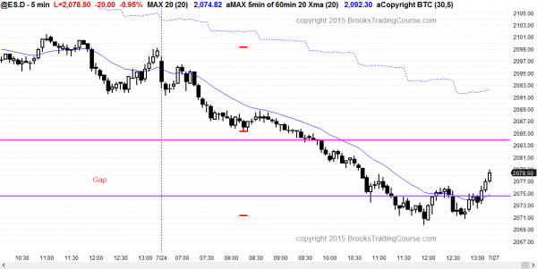 Day traders who are learning how to trade the Emini saw a bear trend day.