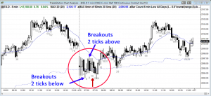 Ask Al 17 ES Chart Tight Trading Range Stops