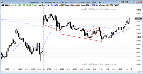 Day traders learning how to trade the markets for a living saw a wedge bull flag for the Emini price action today