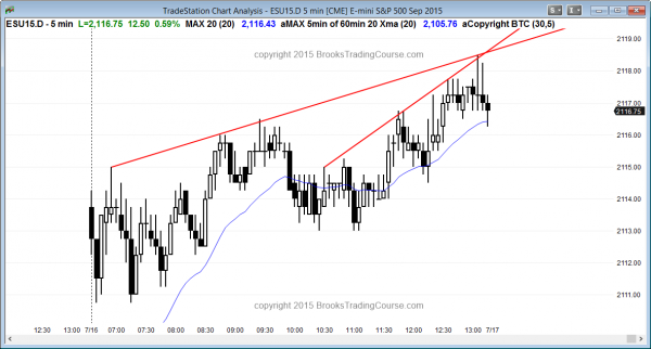 Emini day traders who are trading the markets for a living saw a small trading range day for the price action today.