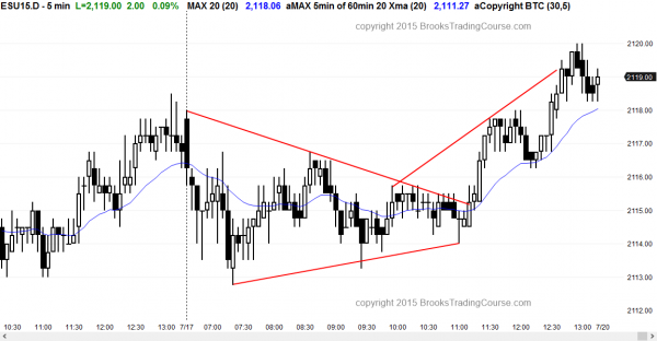 online daytraders who are learning how to trade the markets saw a triangle for the candlestick pattern today in the Emini.