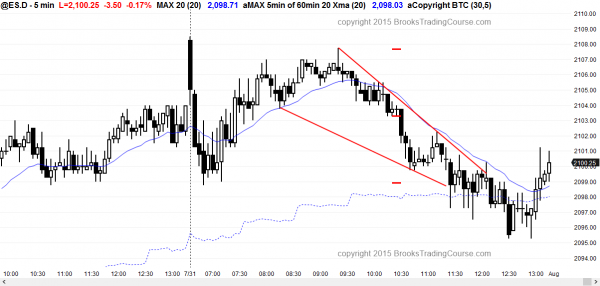 Day traders who are learning how to trade the markets saw trading range price action.