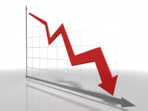 1 Point Scalps Strategy Equity Curve Going Down