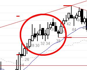 Ask Al 20 ES Chart Buy Scalp Sample Trade