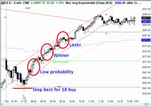 Ask Al 20 ES Chart 1 Point Scalps