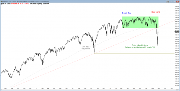 S&P Emini futures market analysis weekly report for August 28, 2015. Online day traders expect more buying next week, but traders learning how to trade will be ready for a wedge reversal down.