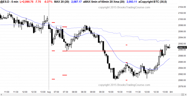 Emini daytraders who are learning how to trade saw a trending trading range day for today's price action.