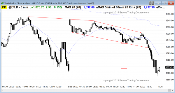 Online daytraders learning how to trade the markets saw a bear trend in the emini.