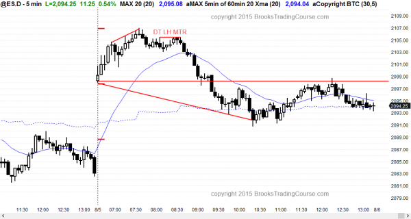 The price action in the Emini for day traders learning how to trade had a bear trend reversal.