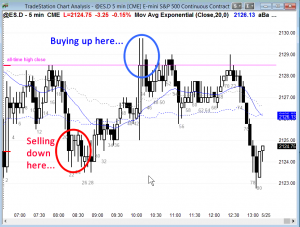 es-chart-how-long-proftable-following-trading-room-webinar