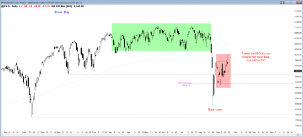 S&P Emini futures market analysis weekly report for September 19, 2015. Online day traders see the price action on the daily candlestick chart as a bear flag.