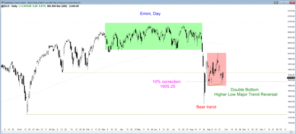 S&P Emini futures market analysis weekly report for September 19, 2015. The price action trading strategy for those who want to become a day trader is to look for support and resistance within the trading range on the daily chart.