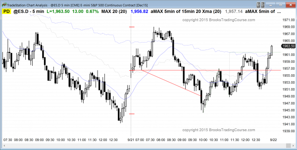 Beginners learning how to trade saw a trading range day in the emini's price action today.