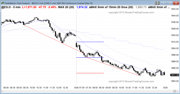 Day traders who trade for a living saw a bear trend day for today's price action.