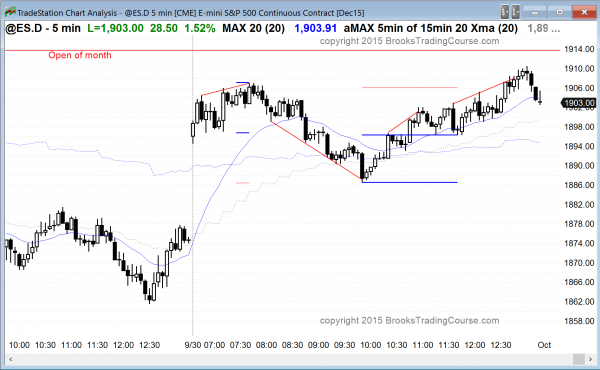 The price action for day traders learning how to trade was sideways in the emini.