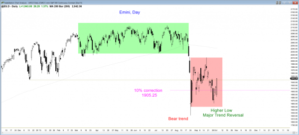 S&P Emini futures market analysis weekly report for October 3, 2015. The price action trading strategy for those who want to become a day trader is to look for follow-through buying after the trend reversal up on the daily chart.