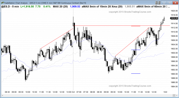 the price action in the emini for day traders learning how to trade the markets had s bull trend