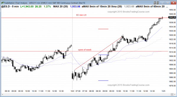 online day traders who are learning how to trade the markets saw a huge bull trend in the emini today.