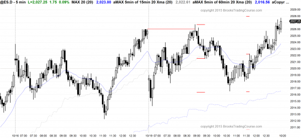Price action day traders who are learning how to trade saw a trading range day in the emini.