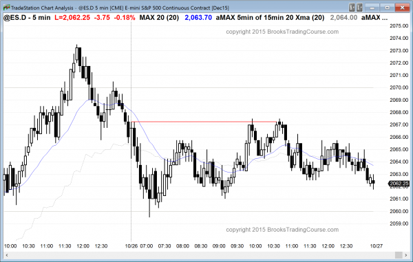 day traders learning how to trade saw a trading range in the  emini