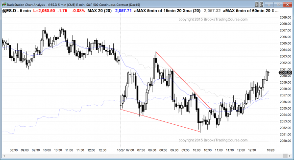 learn how to trade a trading range day in the emini.