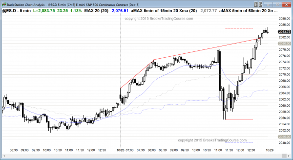 online day traders learning how to trade price action saw a strong bull trend in the Emini after the FOMC report.