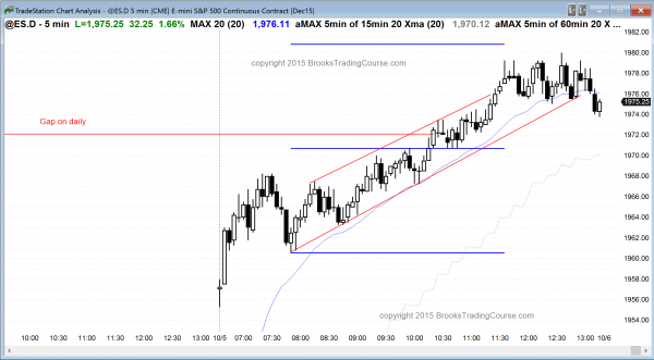 Traders learning how to trade the markets saw bull channel price action in the Emini.