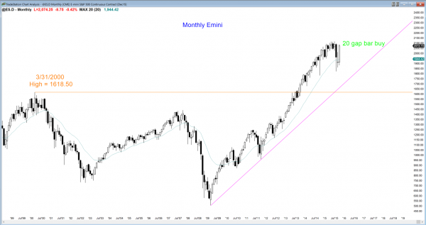 S&P Emini futures market analysis weekly report for October 31, 2015. Swing traders who trade the markets for a living see a bull breakout of a bull flag on the monthly chart, which is a strong price action trading pattern for the bulls.