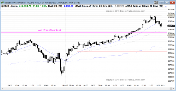 traders learning how to trade the emini saw a bull trend.