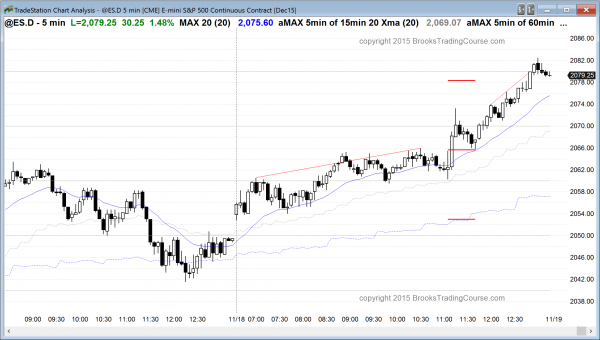 Emini day traders saw a strong bull breakout on the FOMC report