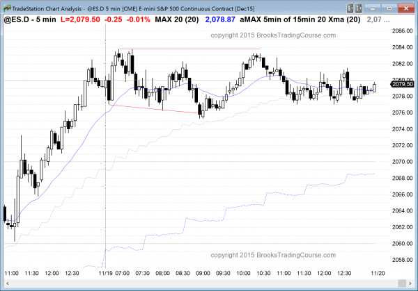 Day traders who are learning how to trade saw trading range price action in the emini