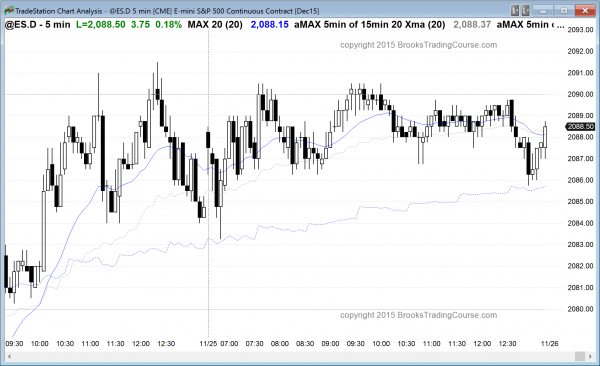 Online day traders saw quiet trading range price action in the emini.