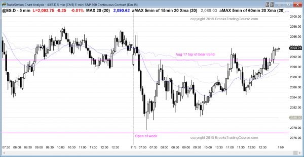 Day traders learning how to trade saw trading range price action in the emini.