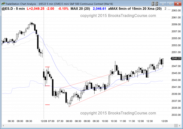 day traders saw quiet trading range price action in the emini