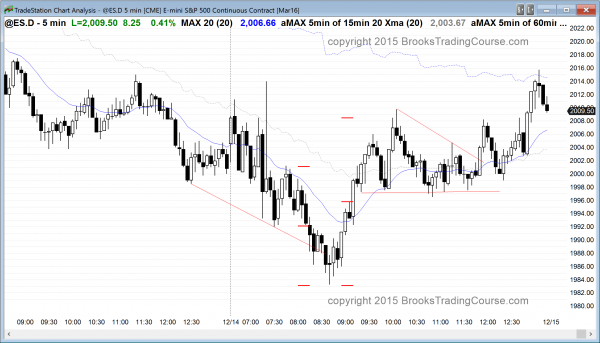 Emini day traders saw a bull trend reversal for today's price action in the Emini.