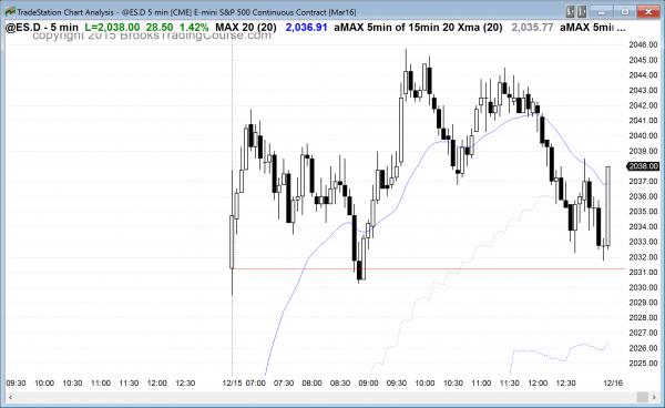 Emini day traders saw trading range price action.