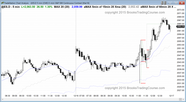 The FOMC report led to volatile price action and a bull trend in the emini.