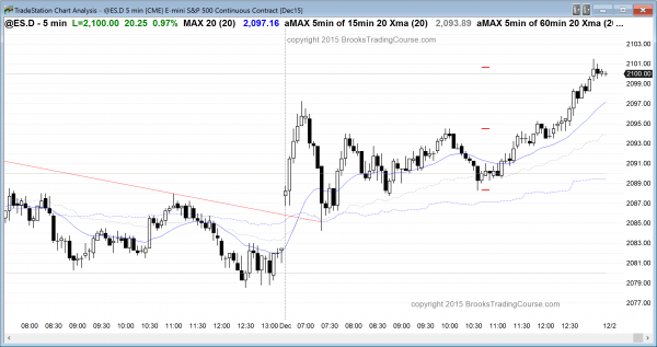 Emini day traders saw erratic price action and a bull trend