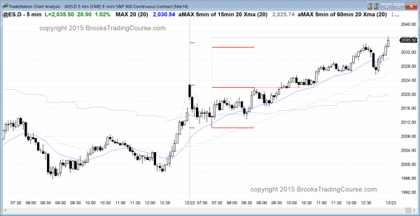 day traders who are learning how to trade saw a small pullback bull trend in the emini today.