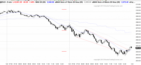 learn how to trade trending price action in the emini