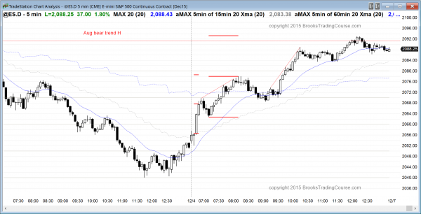Online day traders saw trending price action in the emini today