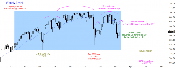 S&P Emini futures market analysis weekly report for January 30, 2016. The weekly chart's price action shows a rally from a failed breakout below the neck line of a head and shoulders top candlestick pattern.