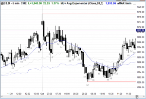 ES Chart scaling in examples