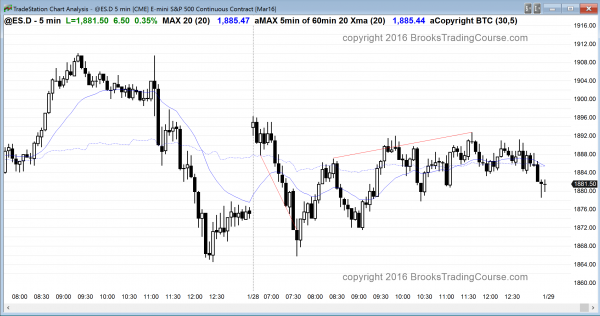 emini day traders had good swing trades in today's price action.