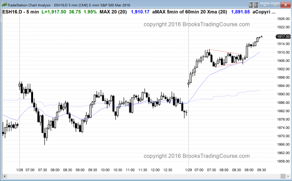 the price action was bullish for online day trading in the Emini.