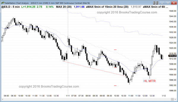 The price action in the Emini was good for the bullish day traders who had a trend reversal.