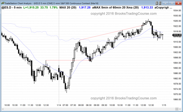 the emini major trend reversal was strong price action for the bulls.