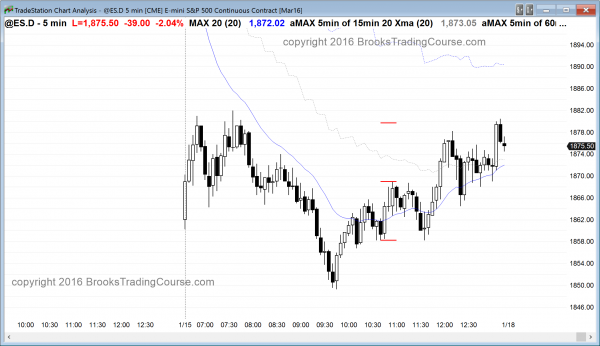 The emini had trading range price action for day traders today