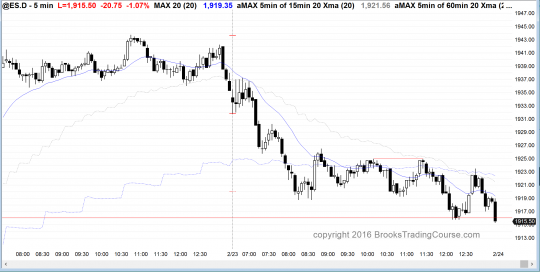 Emini day traders saw bearish price action in a bear trend that closed a gap up.