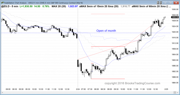 the price action for online day traders today was bullish in the emini